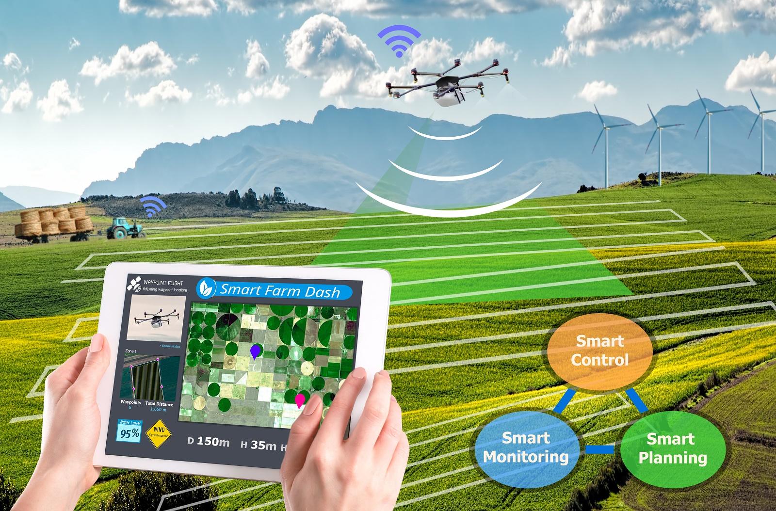 Precision Farming Software